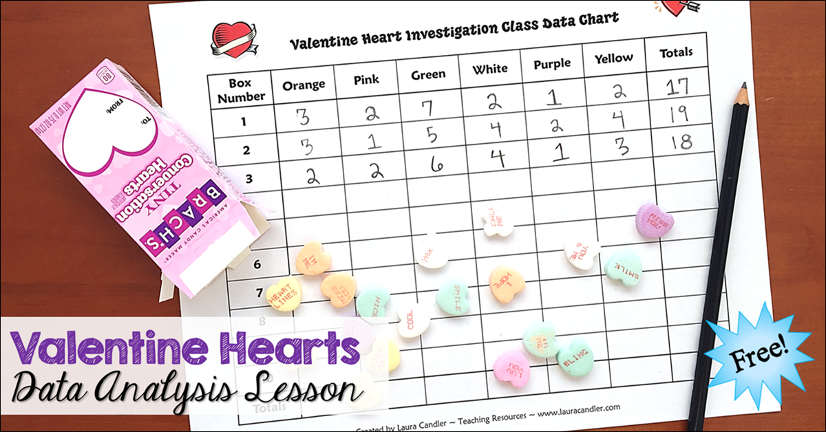 Valentine Candy Hearts Math Investigation