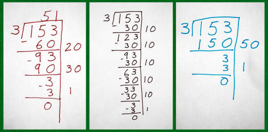 teaching division with partial quotients: moving from concrete to