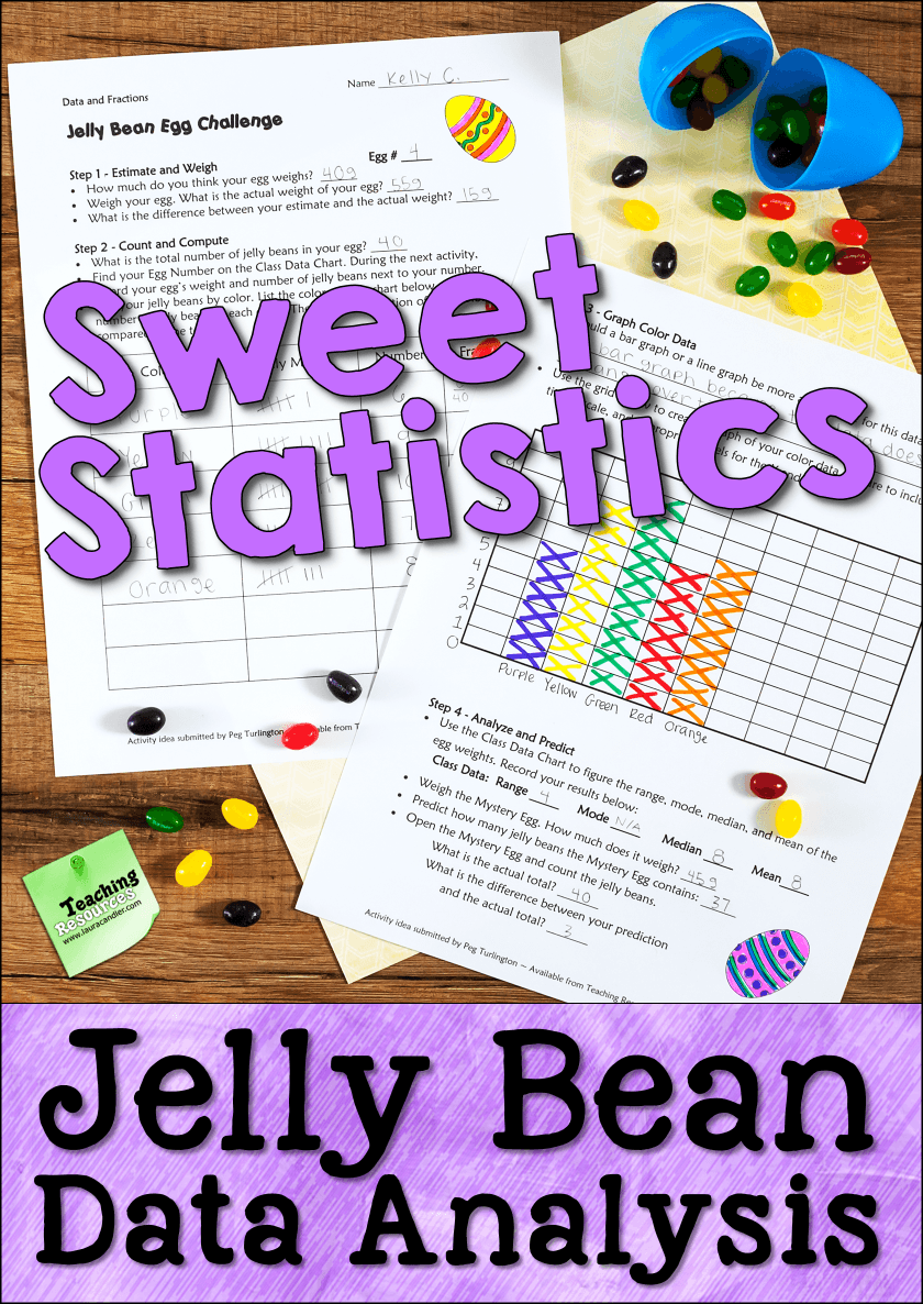 Sweet Statistics Jelly Bean Data Analysis Lesson