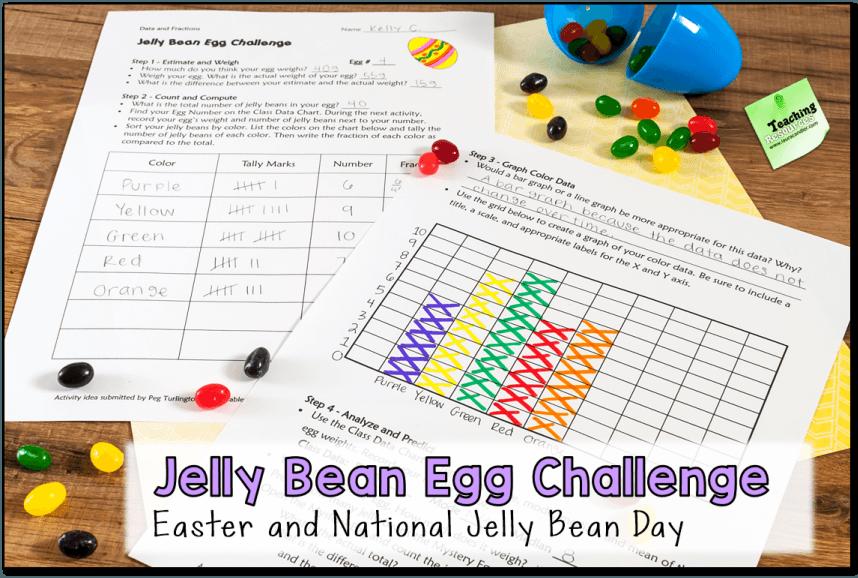 Jelly Bean Egg Challenge