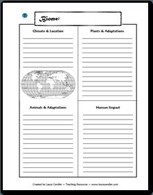 Biomes Chart