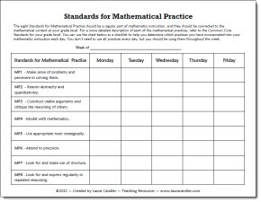 best practices in math instruction