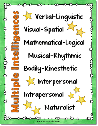 Download a free poster of the 8 Multiple Intelligences. Black and white version included, too!