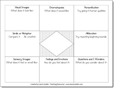 character development graphic organizer