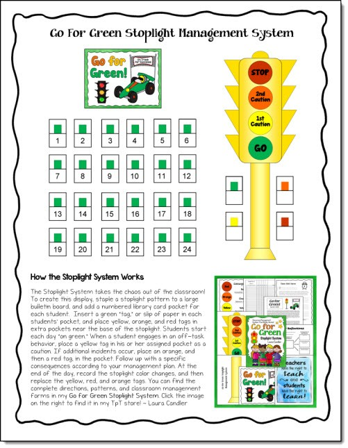Stoplight Management System